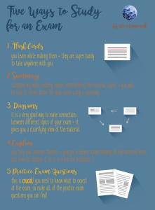 Five ways to study